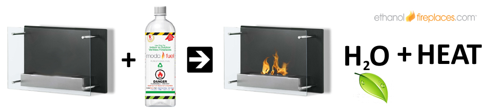 Ethanol Fireplaces burn clean, odorless and do not produce any harmful  elements to endanger health. If compared to the automobile industry, ... - About Ethanol Fireplaces